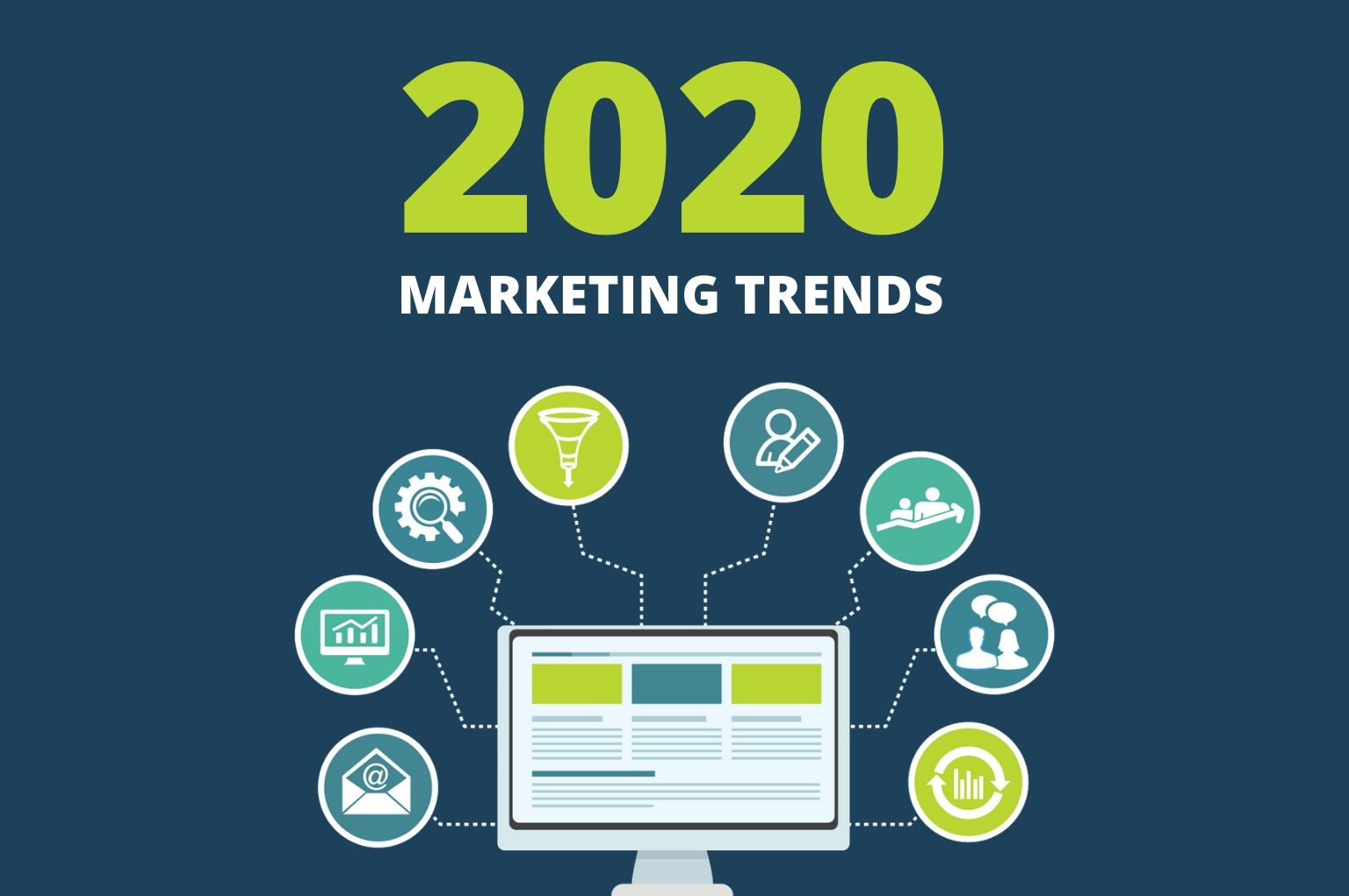 6 Marketing Trend 2020 che non possiamo ignorare