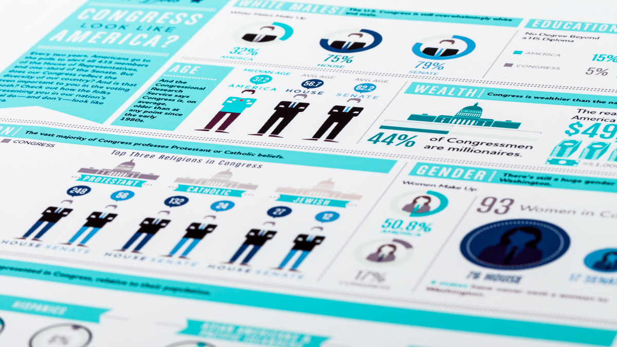 How to create an effective infographic: Tools and tips